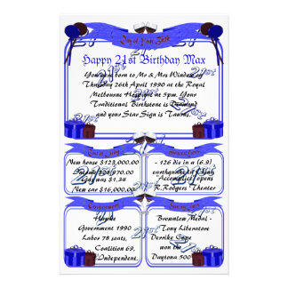 Day of Your Birth - Happy 21st Birthday Personalised Stationery