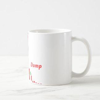 Day Trading: Pump and Dump Stock Pattern Coffee Mug