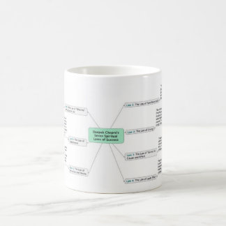 Deepak Chopra's 7 Spiritual Laws of Success Coffee Mug