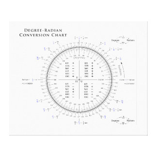 Degree-Radian Conversion Chart with Pi and Tau Stretched Canvas Prints