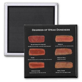 Degrees of Steak Doneness (restaurant info magnet) Magnet