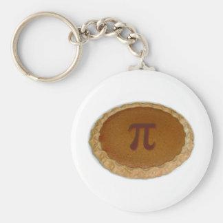 Delicious Pi Basic Round Button Key Ring