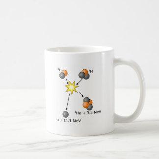 Deuterium Tritium Fusion Coffee Mugs