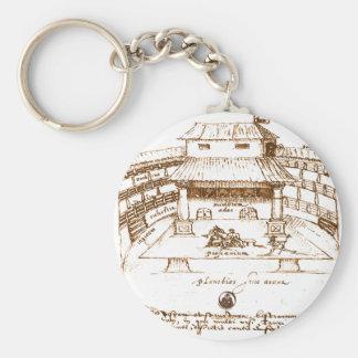 DeWitt's Swan Theatre Sketch Keychain