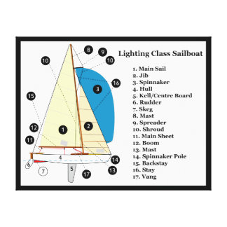 Diagram of a 19 Foot Lighting Class Sailboat Canvas Print