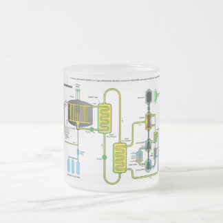 Diagram of a Molten Salt Nuclear Fission Reactor Frosted Glass Coffee Mug