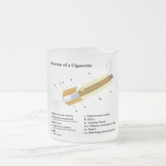 Diagram of a Tobacco Cigarette Smoking Frosted Glass Coffee Mug