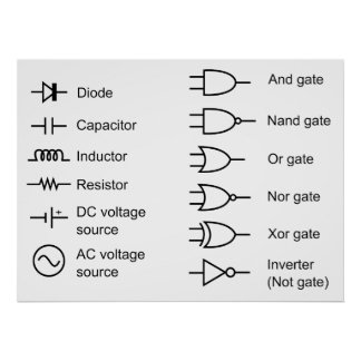Diagram of Common Electrical Circuit Elements Poster