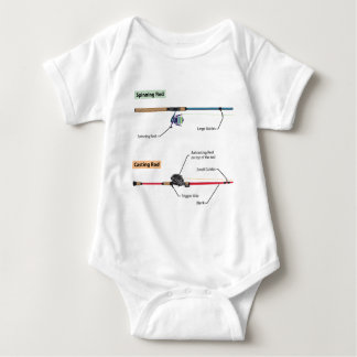 Diagram of spinning rod and baitcasting rod vector baby bodysuit