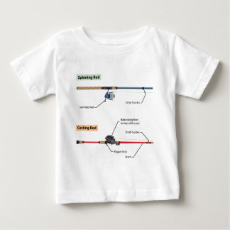 Diagram of spinning rod and baitcasting rod vector baby T-Shirt