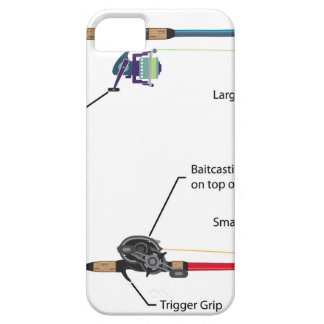 Diagram of spinning rod and baitcasting rod vector iPhone 5 cover