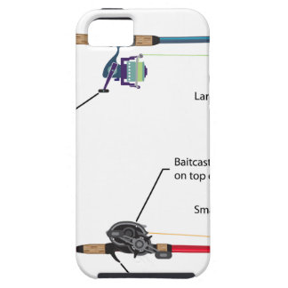 Diagram of spinning rod and baitcasting rod vector tough iPhone 5 case