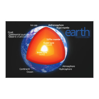 Diagram of the Layers of Planet Earth Gallery Wrap Canvas