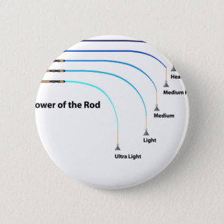 Diagram power of the fishing rod characteristics 6 cm round badge