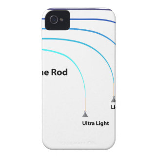 Diagram power of the fishing rod characteristics iPhone 4 case