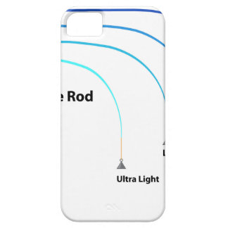 Diagram power of the fishing rod characteristics iPhone 5 covers