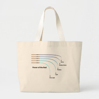 Diagram power of the fishing rod characteristics large tote bag