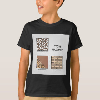 Diagrams of stone masonry shirts