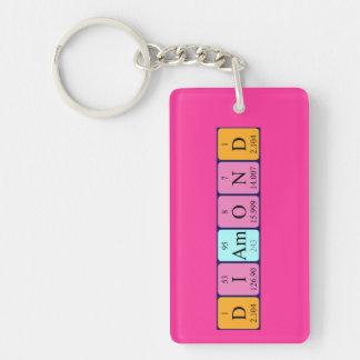 Diamond periodic table name keyring Single-Sided rectangular acrylic key ring