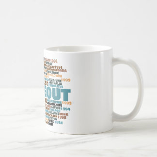 Dig Me Out Word Cloud Mug