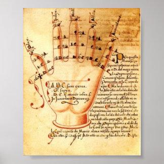 Digital Comput: Medieval Mathematics Print