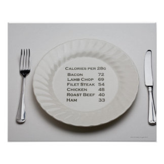 Dinner plate with list of meat calories on it poster