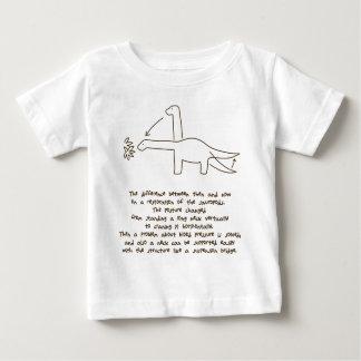 < Dinosaur now former times (effective quietness Baby T-Shirt