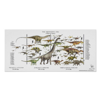 Dinosaur Pageant Poster Gregory Paul
