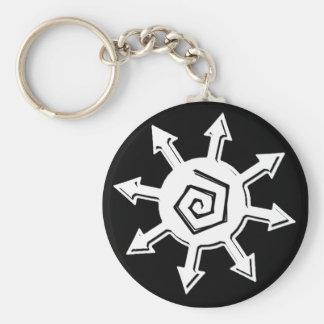 Discordia keychain