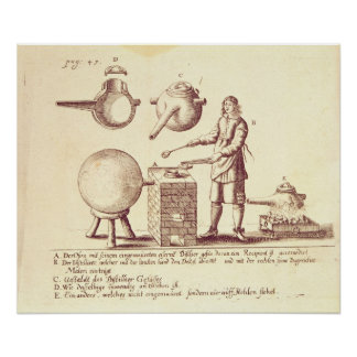 Distilling Equipment Posters