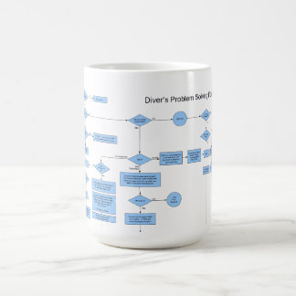 Diver's Problem Solving Flowchart Coffee Mug