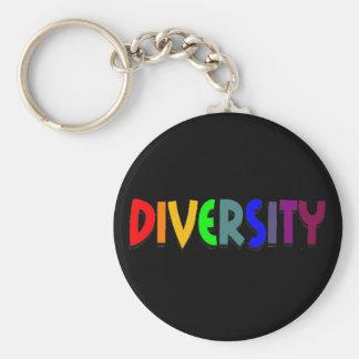 Diversity Custom Keychain