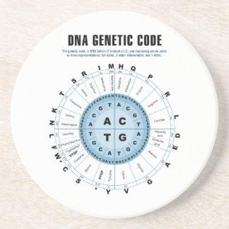 DNA Genetic Code Chart Coaster