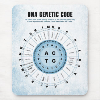DNA Genetic Code Chart Mousepads