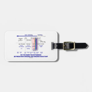 Do You Know Difference Non-Ionizing Ionizing Luggage Tag