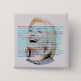 Don't be fooled by Hillary 15 Cm Square Badge