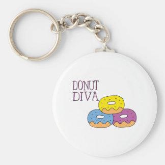 Donut Diva Keychains