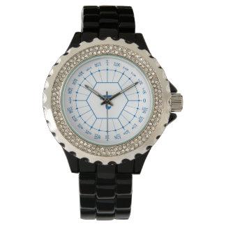 Dozenal tau unit circle watch