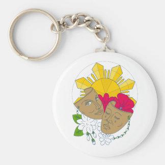 Drama Mask Philippine Sun Hibiscus Sampaguita Flow Key Ring