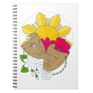 Drama Mask Philippine Sun Hibiscus Sampaguita Flow Spiral Note Books