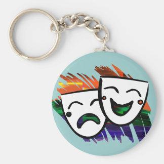 Drama Splashes of Color Key Ring