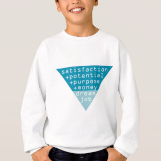 dream job formula sweatshirt