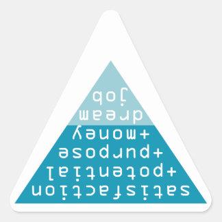 dream job formula triangle sticker