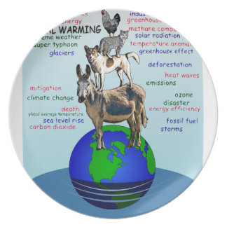 Drowning earth, sea level rise,global warming plate