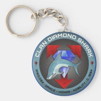DSX Pride Key Ring