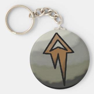 Earth Affinity Keychain