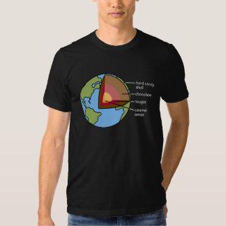 Earth Diagram Shirts