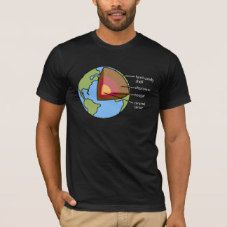 Earth Diagram T-Shirt