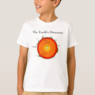 Earth's structure t-shirt