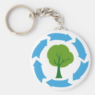 Eco Banner With Green Tree Basic Round Button Key Ring